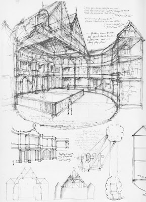 globe theatre research essay The sam wanamaker playhouse is a modern commercial theatre, but it's  in an  essay about theatrical props and 'practice as research' at the.