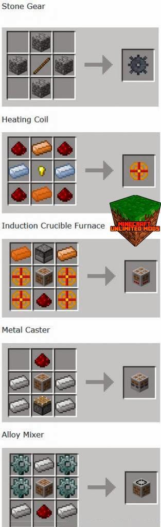Foundry Mod Minecraft recetas