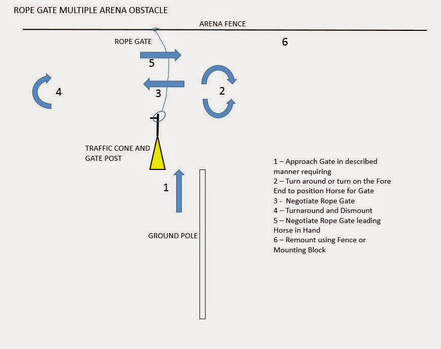 functional horsemanship  arena obstacles  twist on the old rope gate obstacle