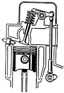 Gambar mekanisme katup tipe ohv