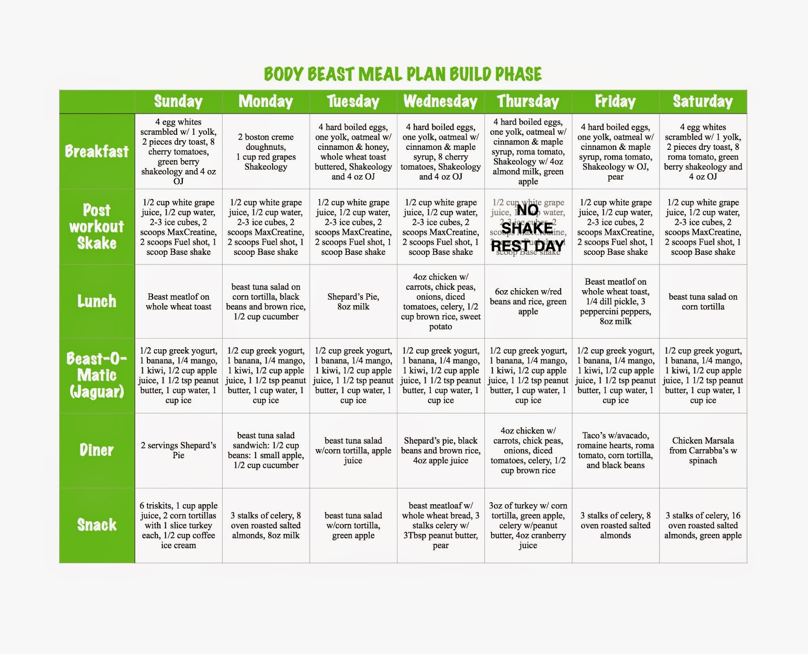 Body Beast Meal Plan Pdf How To Gain Weight Meal Plan