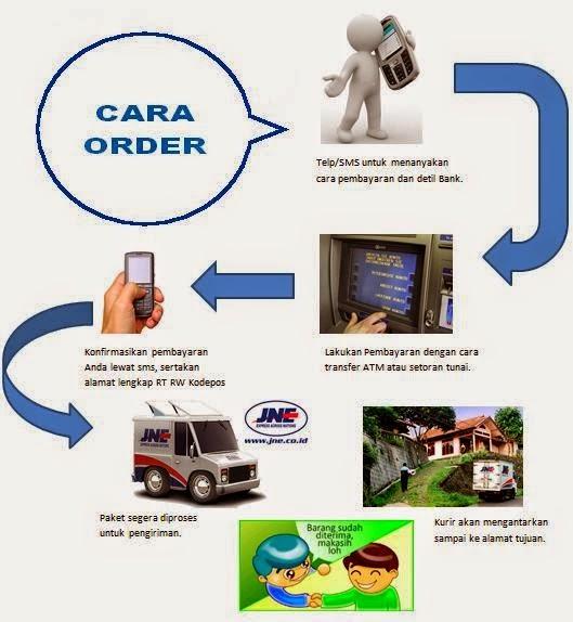 cara order