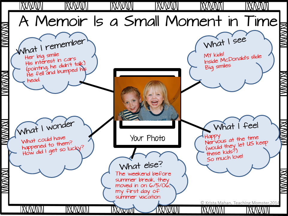 writing memoirs for kids