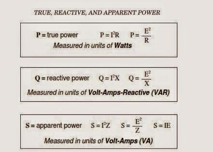 True Reactive and Apparent Power EEE COMMUNITY