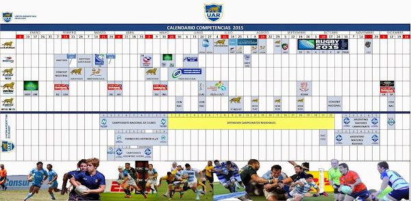 Mes a mes, el calendario 2015 de la UAR
