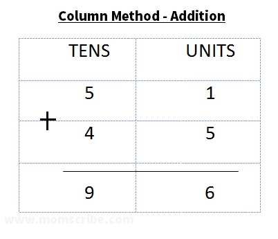 Addition and Subtraction Strategies - Part 2 - Momscribe