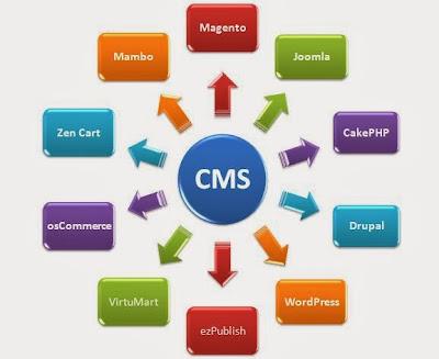 Daftar CMS untuk Membuat Jejaring Sosial