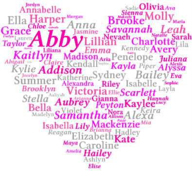 life spot 100 most popular baby girl names of 2011