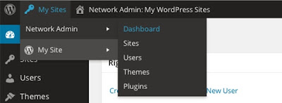 WordPress Multiuser
