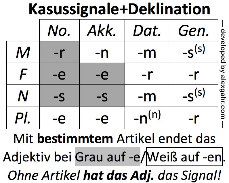 Tschechische Sprache  Wikipedia
