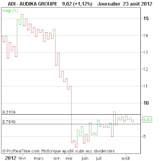 AUDIKA+GROUPE.png