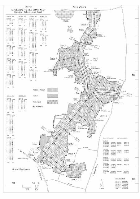 Rencana Site Plan