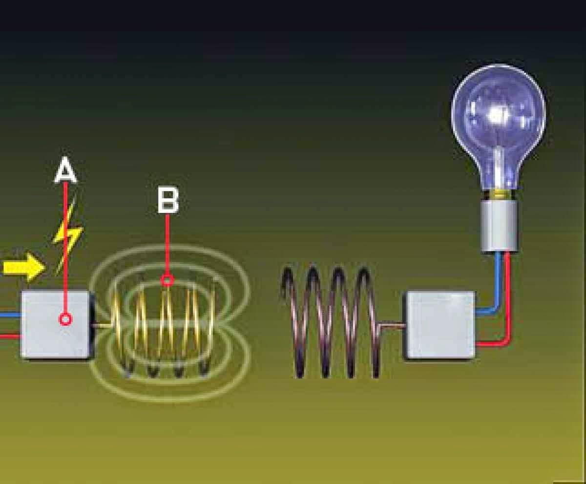 Как сделать электромагнит 35