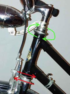 kontrola luzów na sterach rowerowych