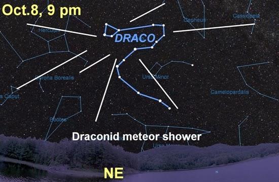 Hujan meteor Draconid