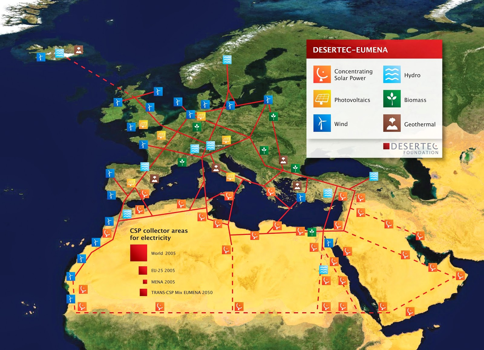 Sketch of possible infrastructure for a sustainable supply of power to Europe, the Middle East and North Africa (EU-MENA)  (Credit: DESERTEC Foundation) Click to enlarge.