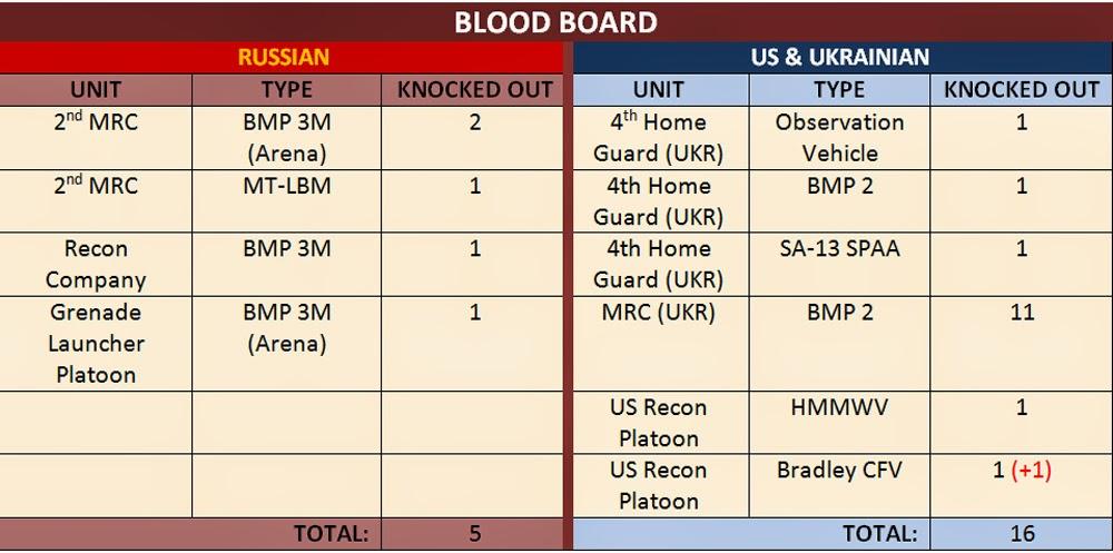 Blood%2BBoard%2B-%2Bturn%2B11.jpg