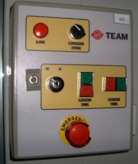 Botonera para Emergencias