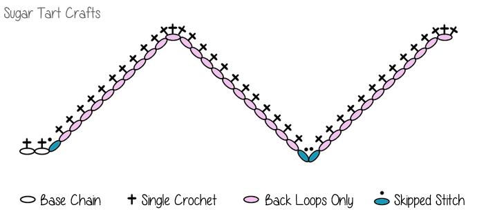 sugar tart crafts  corbin u0026 39 s ripple crochet baby blanket