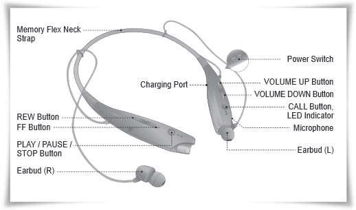 lg bluetooth headset manual