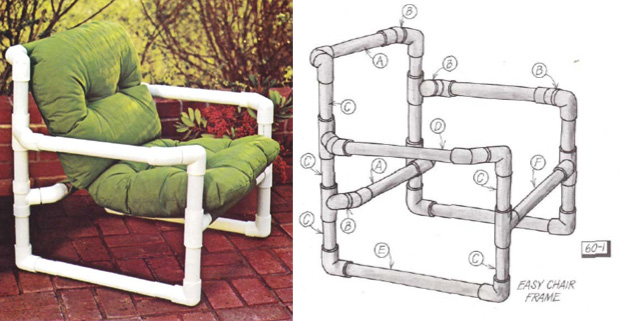 Easy to make furniture sunset diy manual from the 1970s for Pvc pipe lounge chair