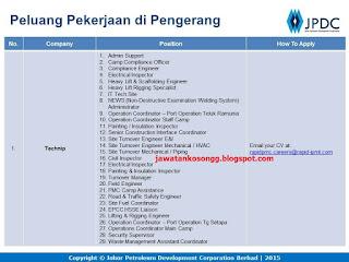Technip Johor Jawatan Kosong