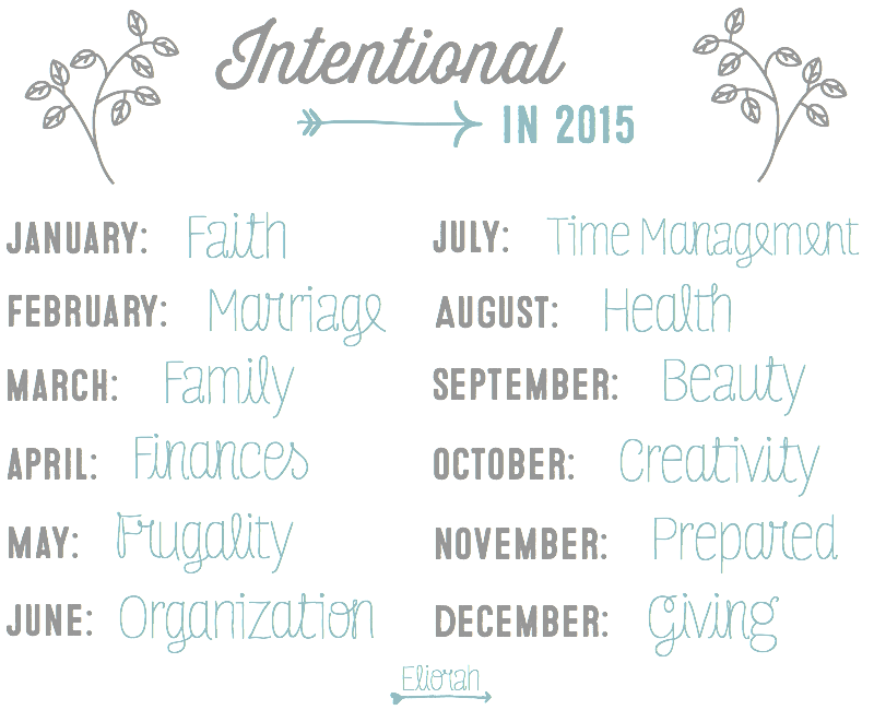 Intentional in 2015: Start living your life Intentionally!