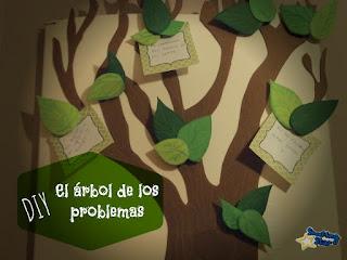 Tutorial El árbol de los problemas
