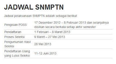 Selasa 28 Mei 2013 adalah Pengumuman Hasil Seleksi SNMPTN