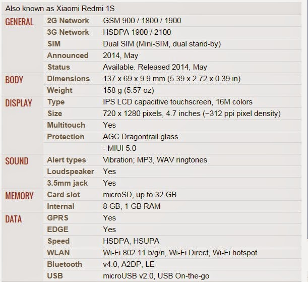 Review Smartphone : Xiaomi Redmi 1S