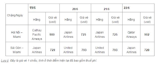 Vé máy bay đi Miami giá rẻ 2015_1