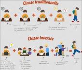 Come funziona la classe capovolta
