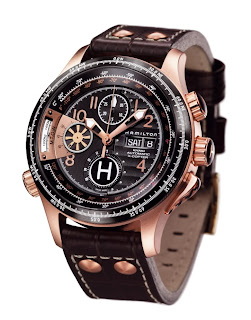 Most Expensive Wrist Watches