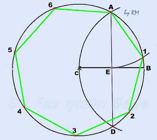Traçando o heptágono regular inscrito na circunferência.