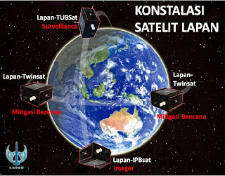 http://4.bp.blogspot.com/-2aUbQUL_Otg/T89Au2ESumI/AAAAAAAAAdc/B7VbLjJhbes/s1600/Konstalasi+Satelit+LAPAN.jpg