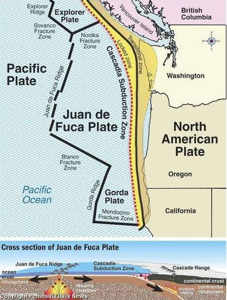 There Hasn T Been A Large Subduction Zone Quake In Oregon Since 1700 Or So Geologists Tell Us They Also Say That At That Time A 10 Foot Wall Of Mud And