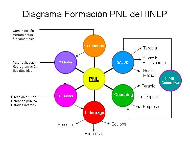 test pnl: