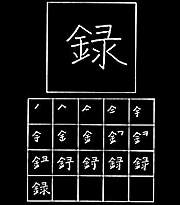 kanji rekor