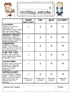 6th grade rubric+research paper Sixth grade creative writing worksheets sixth grade  scoring rubric: research report/paper  6th grade x close advertisement.
