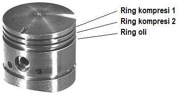 Cara memasang ring piston pada piston motor 4 tak