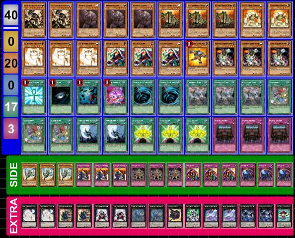 Yu gi oh ideas 14 boost rock empezando el ao con dos decks divertidos y un especial bastante competente ltimamente el juego se esta volviendo muy mono elemental y realmente yo aloadofball Image collections