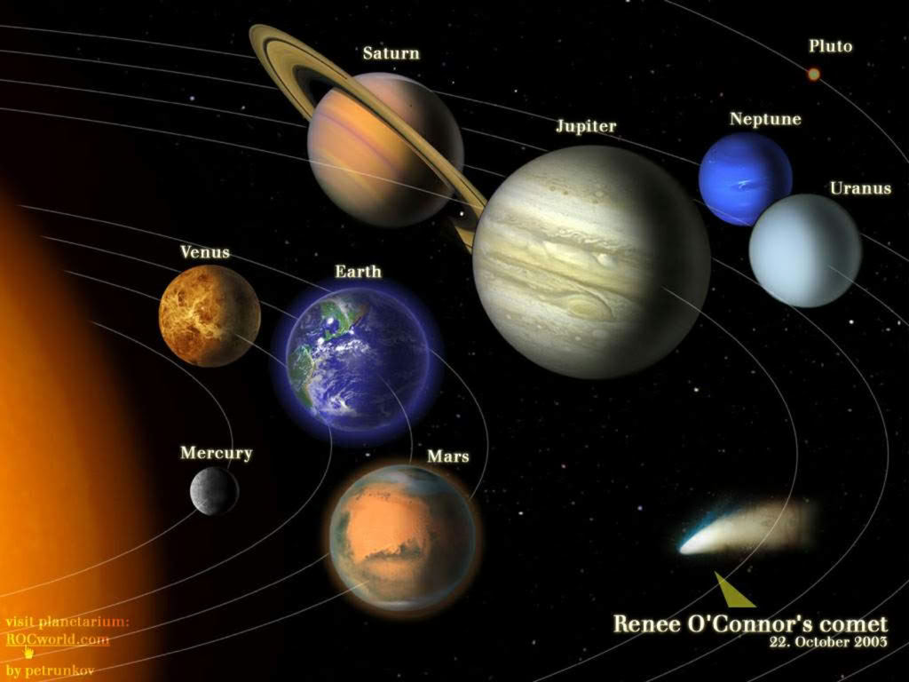 Planet Dalam Tata Surya Kita