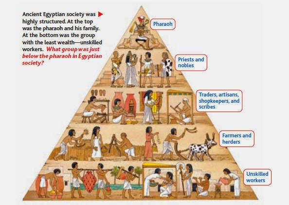 an analysis of the religions of ancient mesopotamia and egypt