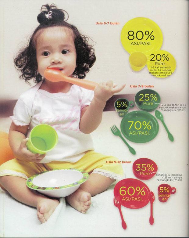 Resep Masakan / Makanan Bayi Balita Anda