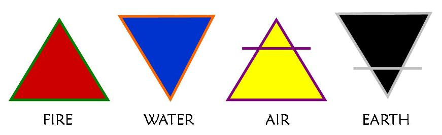 The Judeochristian Tradition References To The Triangular