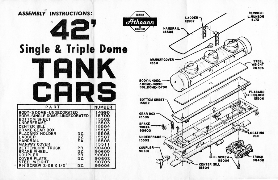 modeling the SP: Athearn tank car parts
