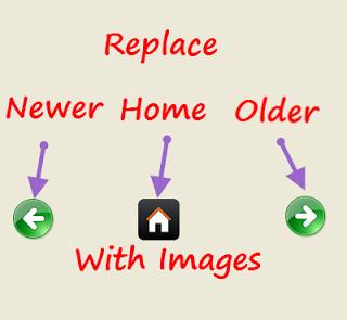 Cách đưa hình ảnh vào liên kết bài đăng cũ hơn, mới hơn