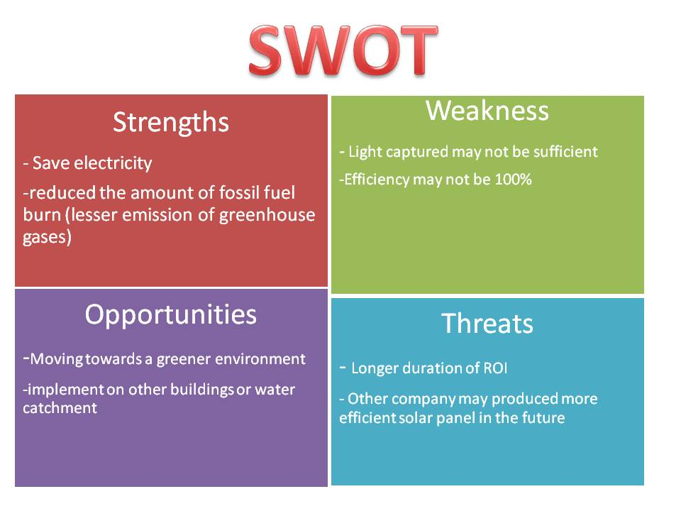 swot analysis of solar panel This is the 5th consecutive year eis solar has made the list,  we are the most experienced solar panel installation company in pittsburgh and in.