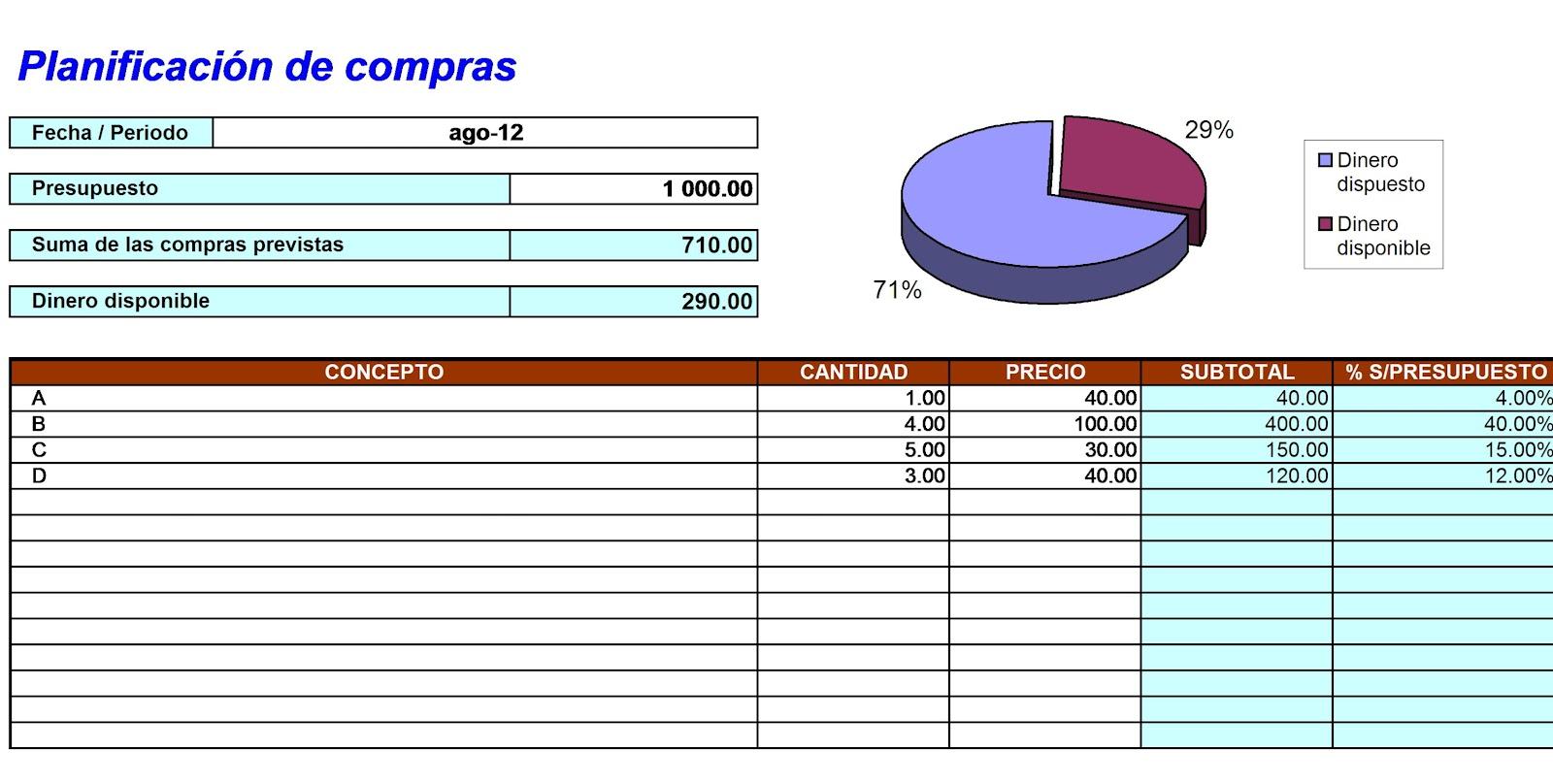 formato de presupuesto