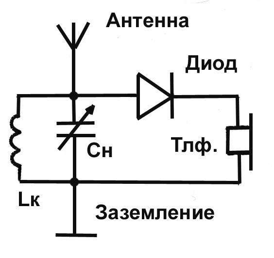 Схема детекторного приёмника